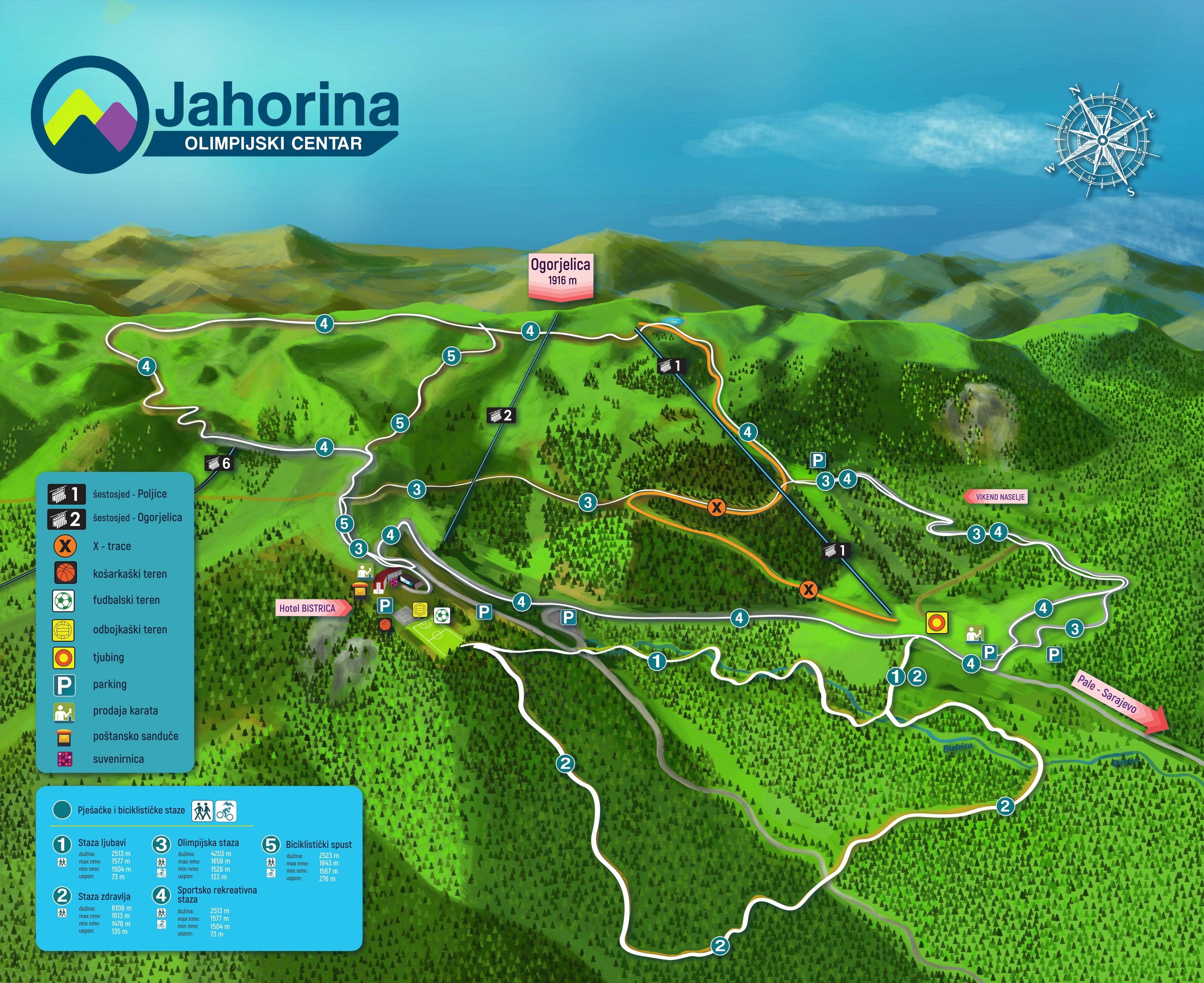 Ljetna Mapa Jahorina, pjesacke staze